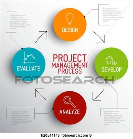 Clip Art - Project management | Clipart Panda - Free ...