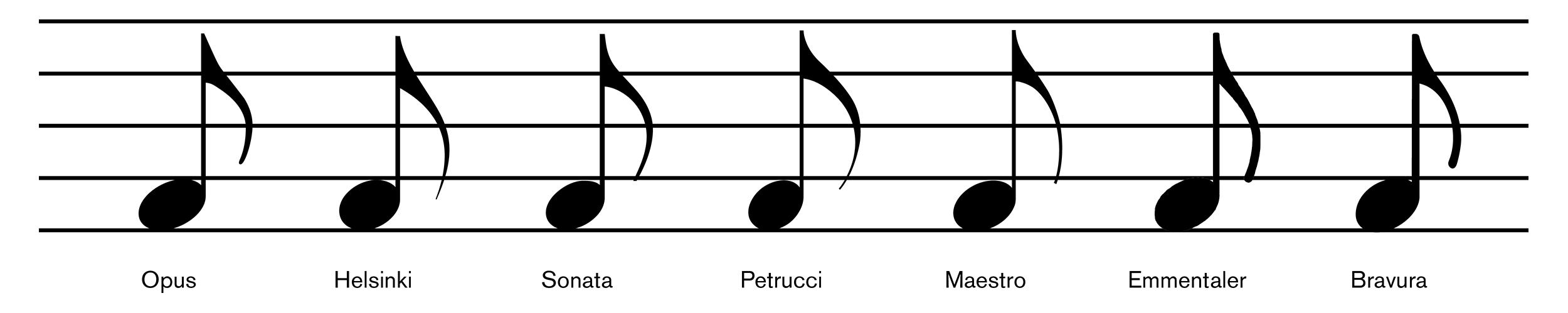 Music Notes Symbols Names   Clipart Panda - Free Clipart ...