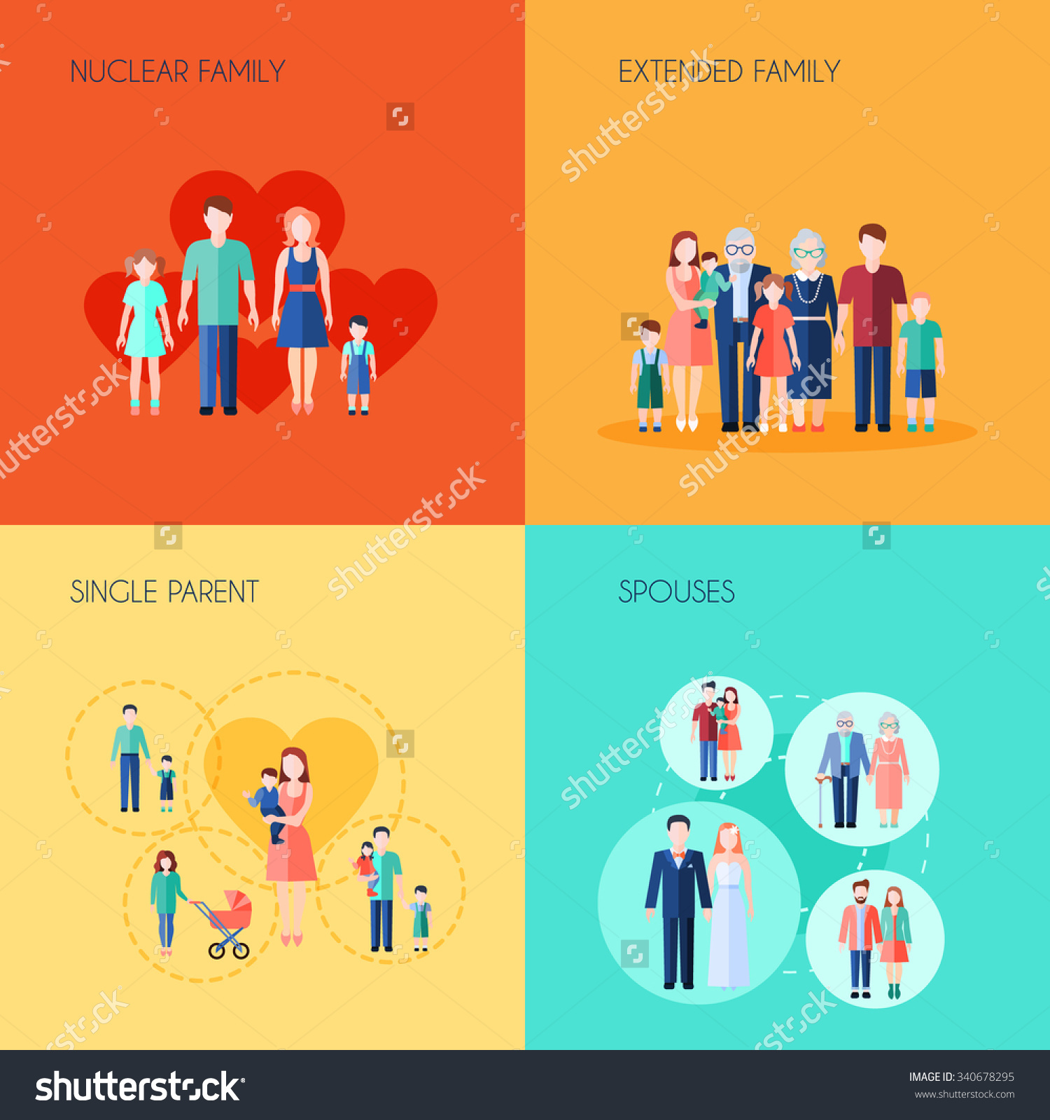 nuclear and extended family essay Extended families, nuclear families, single parent  to be a child in an extended family  this separation of an extended family into many smaller nuclear.