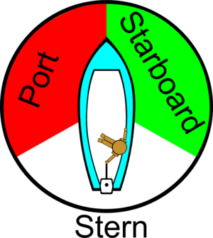 Stern clipart clipart panda free clipart images - What side is port and starboard on a boat ...