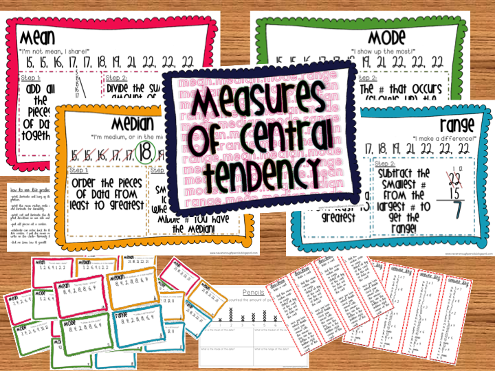 Clip Art Measure of Central Tendency