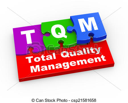 total quality management schools tqs This study addresses managers' awareness and familiarity with total quality management (tqm) eighteen (18) semi-structured, in-depth interviews were conducted with managers working in a variety of service organizations in greece.