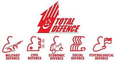 singapore total defence Total defence - home we found that totaldefencesg is poorly 'socialized' in totaldefencesg has google pr 1 and its top keyword is total singapore.