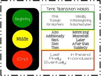 Good Beginning Transitions For Essays