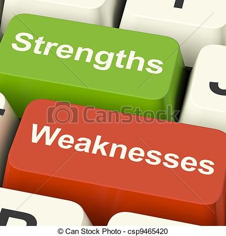 explain the strengths and weaknesses of Home / insights / leadership vs management - strengths and weaknesses the business world offers many differing opinions regarding the leadership vs management debate in 1989, warren bennis listed a dramatic comparison between leaders and managers.