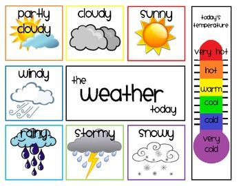 Weather Clip Art With Words on Card Sort Activity